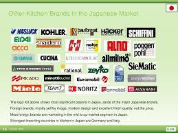 top appliance brands. Kitchen Appliances Brands Best Of Top Appliance Pickaboo Repairs Sfg Design R