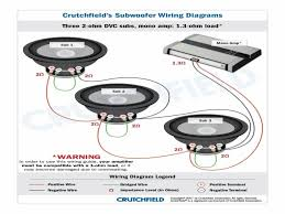 auto wiring diagrams gallery of wiring diagram subwoofer wiring 4 Ohm DVC Sub Wiring to Mono Amp full size of auto wiring diagrams the outrageous fun car stereo wiring diagram crutchfield images