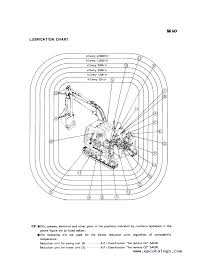 Excavator Classification Chart Kobelco Mark Iii Hydraulic Excavator Serviceman Handbook Pdf
