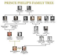 Prince Philip Family Tree How Duke Of Edinburgh And Queen