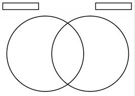 Three Circle Venn Diagram Printable Venn Diagram With Lines Pdf 2 Circles 3 Circle