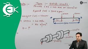 Machine Design Equations Problem 1 On Design Of Shaft Design Of Machine