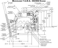 mercruiser 350 starter wiring diagram images starter wiring mercruiser engine diagram together 454 wiring harness