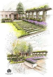 Small Picture Tips From a Landscape Designer Garden Perspective Drawing for the