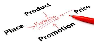 Product And Price The Five Ps Of Marketing Product Place Promotion Price