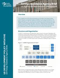 Usaid Org Chart Foreign Assistance Agency Brief United States Agency For