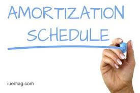 Ameritization Schedule How To Create An Amortization Schedule