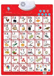 Phonetic Chart Sound For Kindergarten Vietnamese Letters Phonetic Chart Sound Wall Char