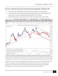 Guar Gum Bearish Primary Trend Hold Short Exposure