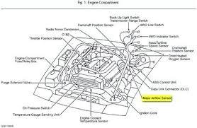 radio wire harness diagram 2003 kia faithfuldynamicsinternational com radio wire harness diagram 2003 kia wiring diagram fresh radio wiring diagram ford mustang of nearest