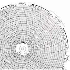 Honeywell Chart Paper