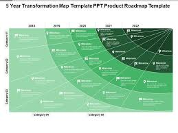 5 Year Transformation Map Template Ppt Product Roadmap