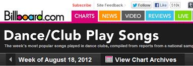 Adam Lambert Scores Second Top 10 On Dance Club Play Songs