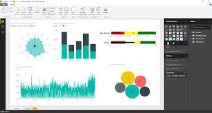 Power Bi Custom Charts Custom Visualizations Support And 22 Other Features In The