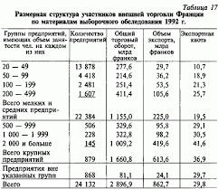 Финансовый рынок реферат украина gaincapital xforex com  Реферат Финансовый рынок Курсовые дипломные