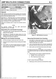 2010 harley davidson touring motorcycle service manual abs also 2010 harley davidson touring service manual abs also covered page 1