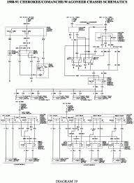 wiring diagram for 1998 jeep wrangler 1988 jeep wrangler engine wiring diagram 1988 jeep wrangler wiring diagram yj diagrams and schematics electrical