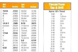 Pipe Thread Drill Size Chart 3 8 24 Tap Drill Size Marinadagloria Co