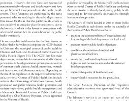 Structure Of The Public Health Service In The Republic Of