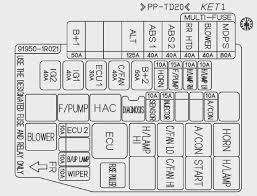 2001 hyundai elantra wiring diagram wiring diagram and fuse box 2003 Hyundai Tiburon Fuse Box Diagram wiringdiagrams21 wp content uploads 2009 03 300 tdi diesel engine diagram thumb besides hyundai santa fe 2003 hyundai tiburon fuse box diagram pdf