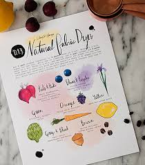 Natural Dye Chart Printable Freebie Natural Dyes Chart Design Sponge