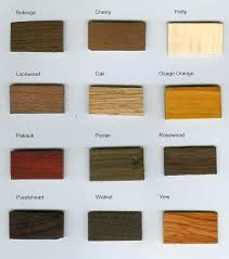 wood used for furniture. types of wood google search guide used for furniture d