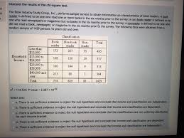 Survey Test Book Answers Solved Interpret The Results Of The Chi Square Test The