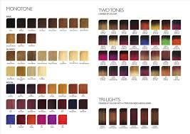 Hair Cellophane Color Charts Hair Cellophane Color Charts Best Of Sebastian Hair Color