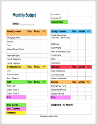 budget templets 10 free budget templates thatll instantly improve your finances
