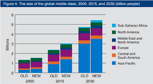 Philippines Population Chart The Philippines Growing Middle Class Is On Track To