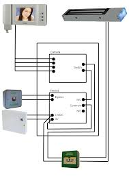 online security products wiring door entry systems maglock wiring diagram simple wiring schematics door entry with maglock and keypad schematic