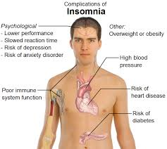 insomnia research papers insomnia