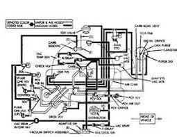 similiar 1989 jeep cherokee engine diagram keywords 1989 jeep wrangler vacuum diagram on jeep wrangler 4 0 engine diagram