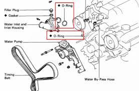 uz vvti wiring diagram images uz vvti wiring diagram fe loom 1uz engine vvti and non club lexus forums additionally 1uzfe q a