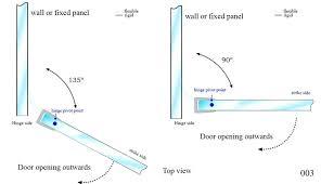 magnificent glass shower door seal shower door seals glass shower door clear seal strip