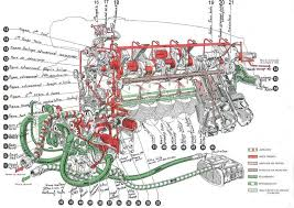 pursang alfwhattheheck it s a air cooled v12 d post by buzby on nov 29 2013 at 3 02am