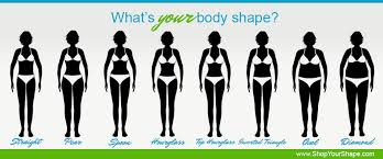 Female Body Types Chart Female Body Types And Body Shapes The Ultimate Body Type Guide