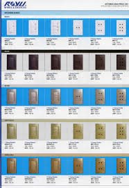 royu royu wires and devices royu authorized dealer supplier distributor