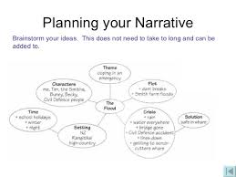 writing narratives  17 planning your narrative brainstorm your ideas