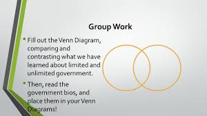 Limited And Unlimited Government Venn Diagram Limited And Unlimited Government Venn Diagram Magdalene
