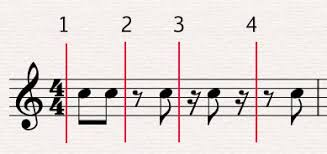 Dotted rests dotted rhythms are a crucial tool in notating music notes. Rests Music Theory Academy