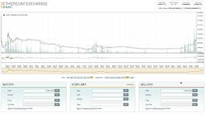Ether Historical Prices Ethereum Stack Exchange