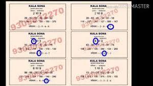Download Main Mumbai Panel Chart Satta Matka Old Chart Kuber