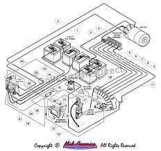 1992 par car wiring diagram wiring diagrams and schematics 1992 1996 club car ds gas or electric parts accessories