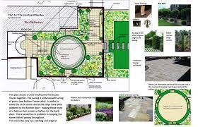 Kent Garden Design Interesting Inspiration Ideas