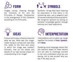 Visual Literacy Definitions Learning To Look Across Disciplines Visual Literacy For