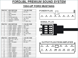 94 ford explorer stereo wiring diagram auto electrical wiring Ford Premium Sound Wiring Diagram 1994 ford explorer radio wiring diagram ranger gen f body tech 94 rh assettoaddons club 2001 ford explorer wiring diagram 2004 ford explorer wiring diagram