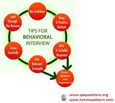 Behavioral Interviewing Behavioral Interview Questions Qa Interview Questions