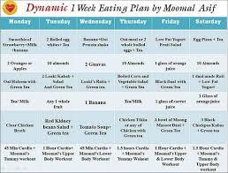 Pin On Mind Diet