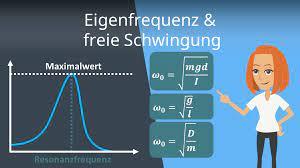 Eigenfrequenz und freie Schwingung: Frequenz berechnen · [mit Video]
